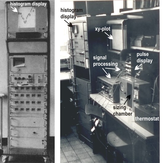 Flow Cytometry Martinsried: 